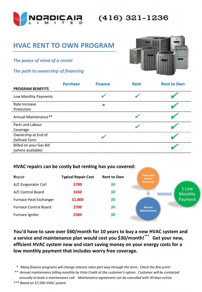 2013 HVAC Consumer NORDICAIR-page-001
